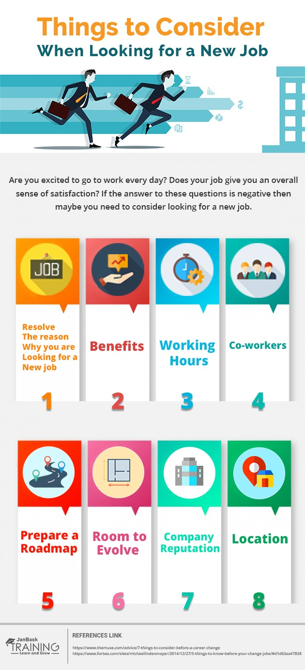 Things That You Should Consider When Looking For A New Job Infographic