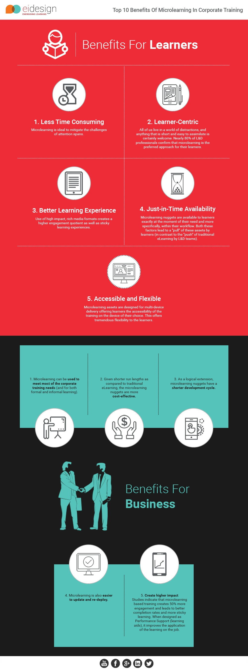 10 Benefits Of Microlearning In Corporate Training Infographic