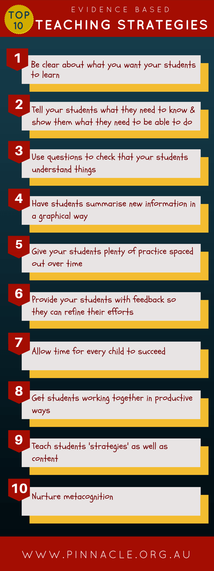 Top 10 Evidence Based Teaching Strategies Infographic