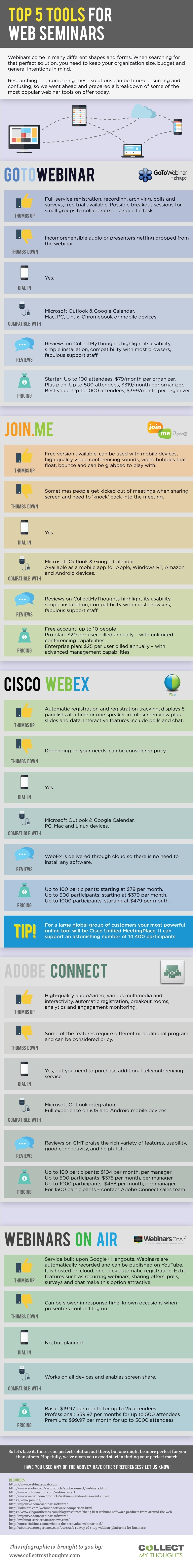 Top 5 Tools for Webinars Infographic - e-Learning Infographics