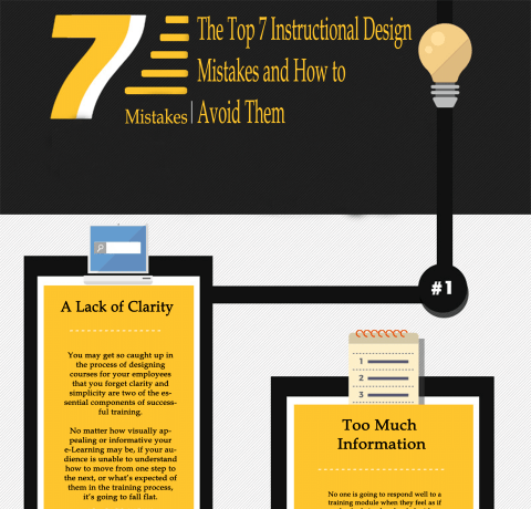 Top 7 Instructional Design Mistakes And How To Avoid Them Infographic E Learning Infographics