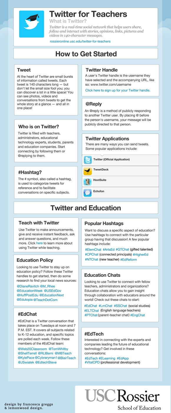 Twitter For Teachers Infographic Broadyedtech
