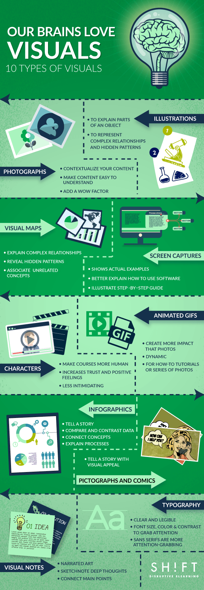 Types of Visual Content to Improve Learner Engagement ...