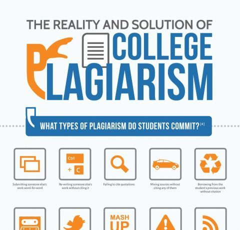 what happens if you plagiarize in college