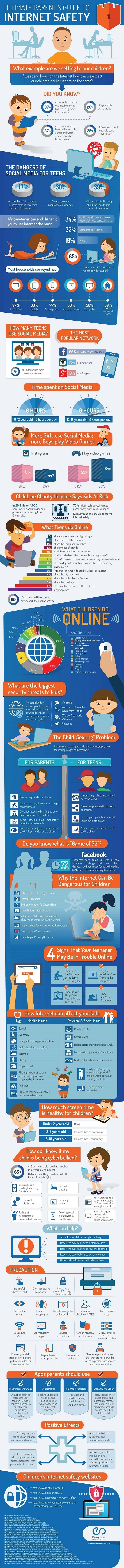Parents Guide to Internet Safety