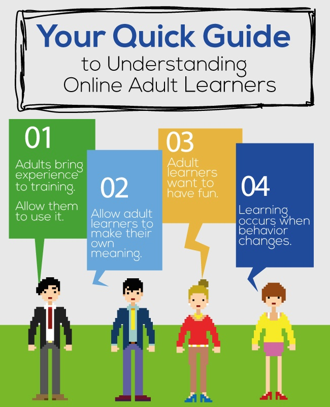 Adult & Online Learning