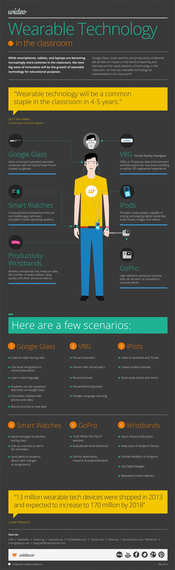Wearable-Technology-in-the-Classroom-Infographic