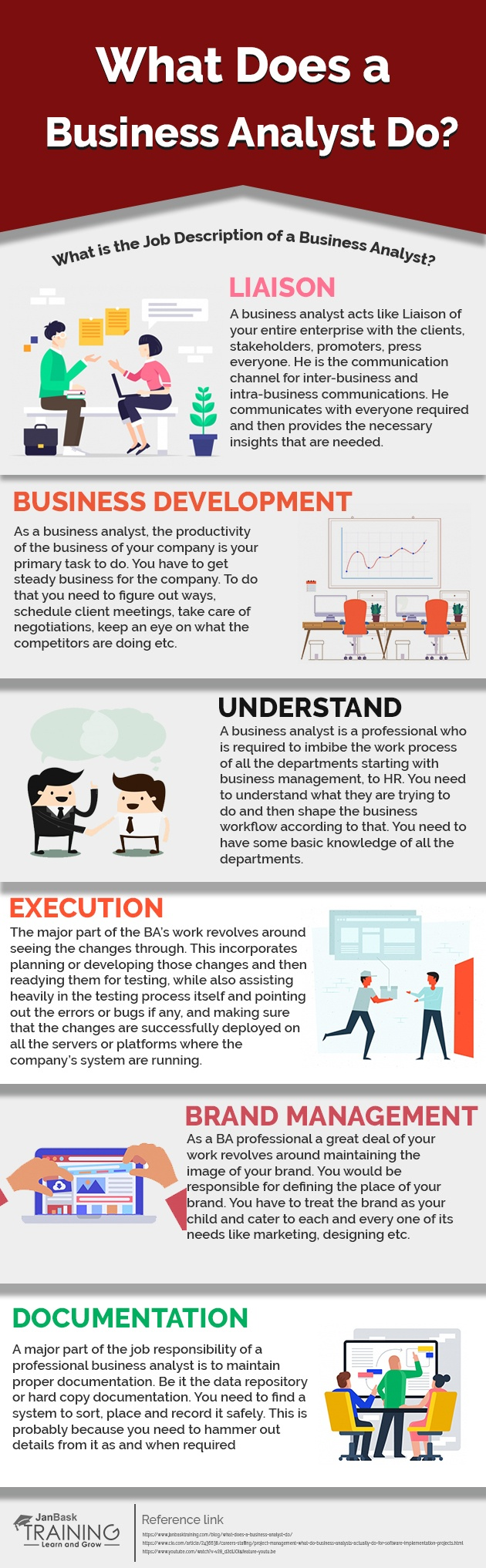 What Does A Business Analyst Do? Infographic