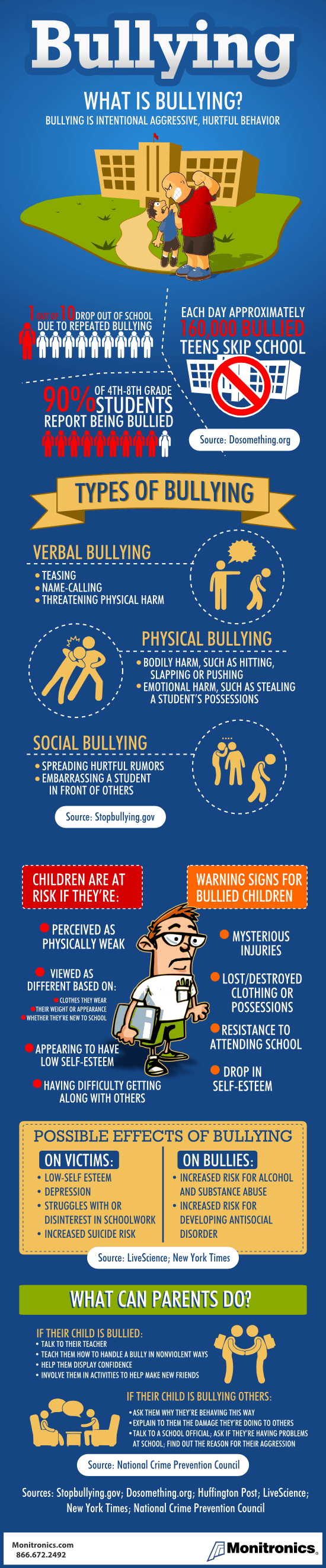 What-is-Bullying-Infographic