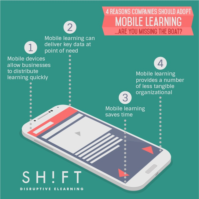 Why Companies Should Adopt Mobile Learning Infographic E