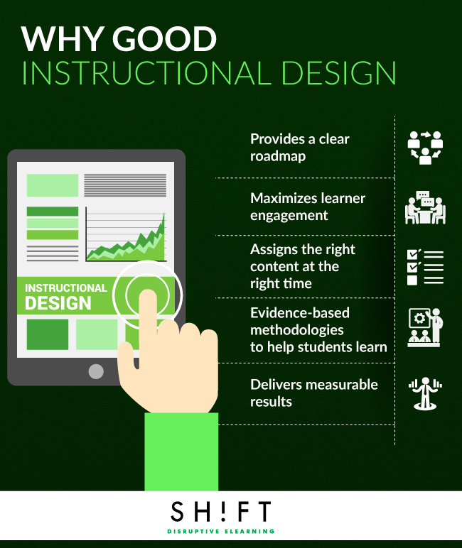 Classroom Oriented Instructional Design Models ~ Why good instructional design infographic e learning
