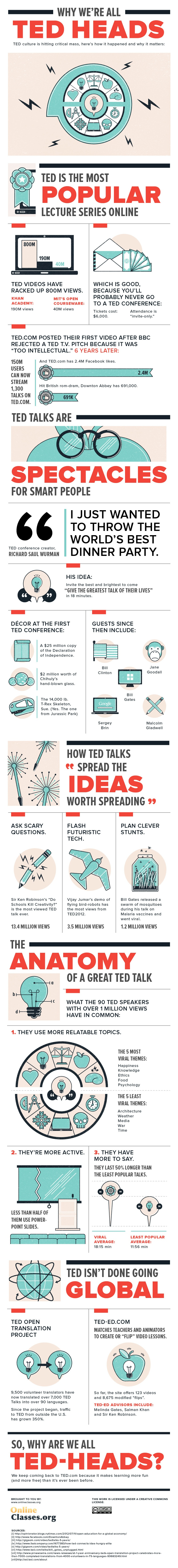 Why-TED-is-a-Great-Place-to-Learn-Online-Infographic