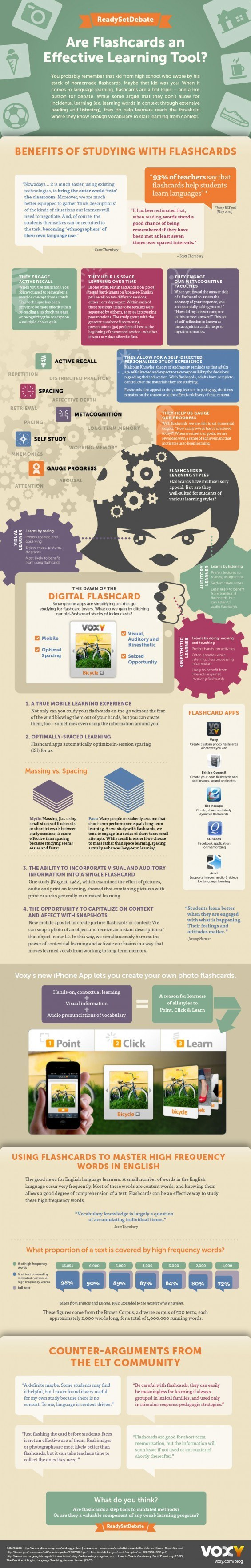 Why-Use-Flashcards-as-a-Learning-Tool-Infographic
