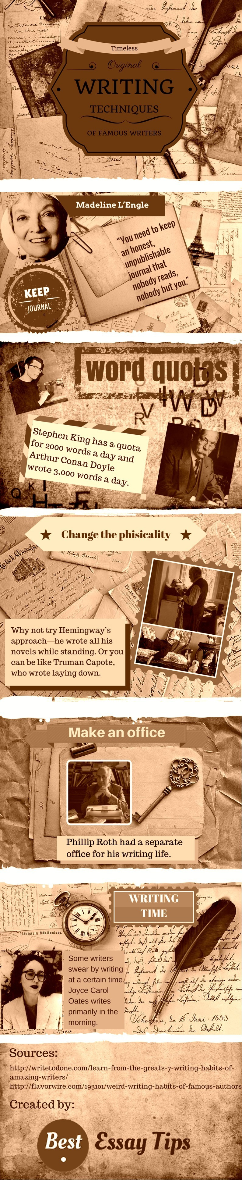 Different Writing Techniques of Famous Writers Infographic