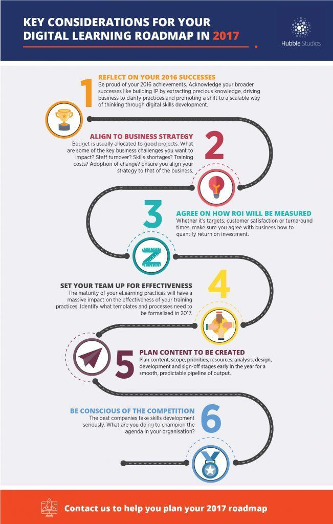 The Top 10 Life Benefits of Time Management