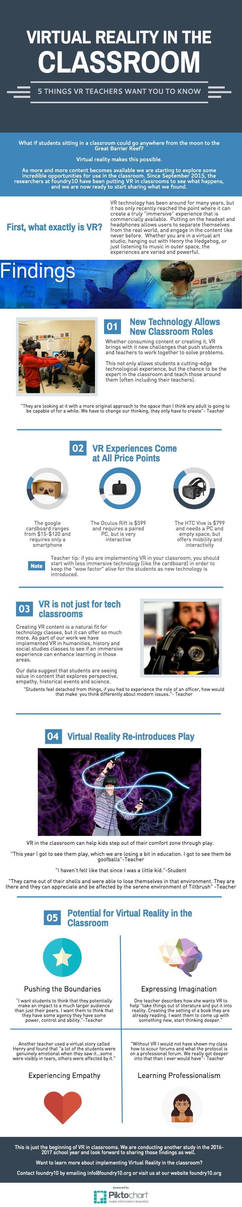 Virtual Reality in the Classroom: 5 Things VR Teachers Want You to Know