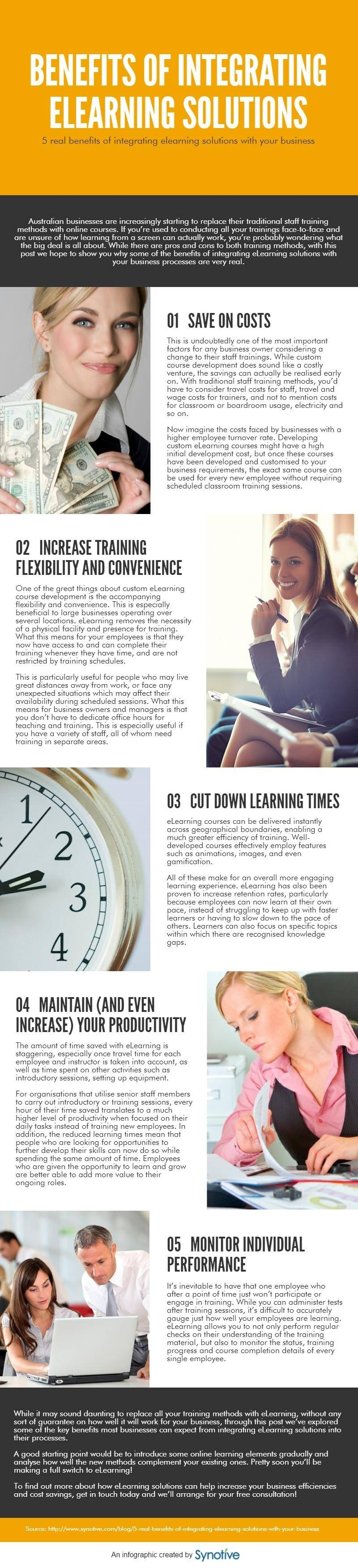 Benefits of Integrating eLearning Solutions with Your Business Infographic