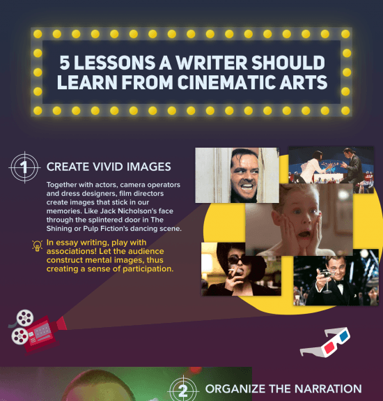 essay writing infographic archives e learning infographics 5 writing lessons from cinema infographic
