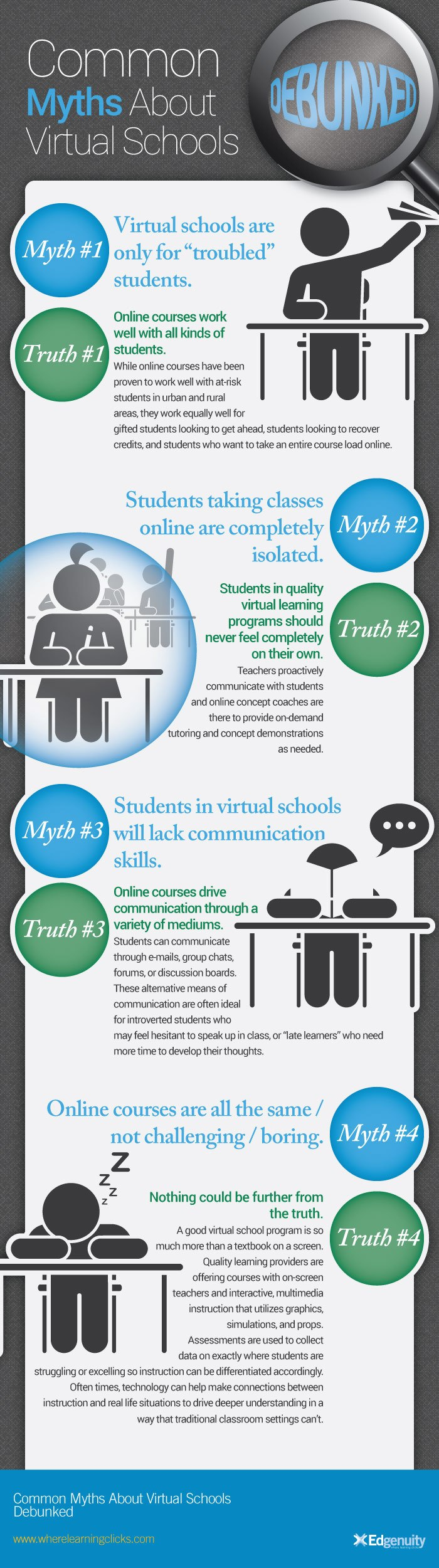 Debunking Common Myths About Virtual Schools Infographic