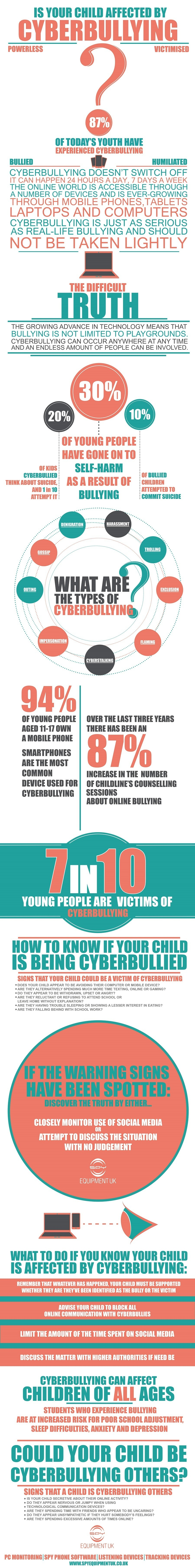 is your child being bullied online infographic e learning is your child being bullied online infographic