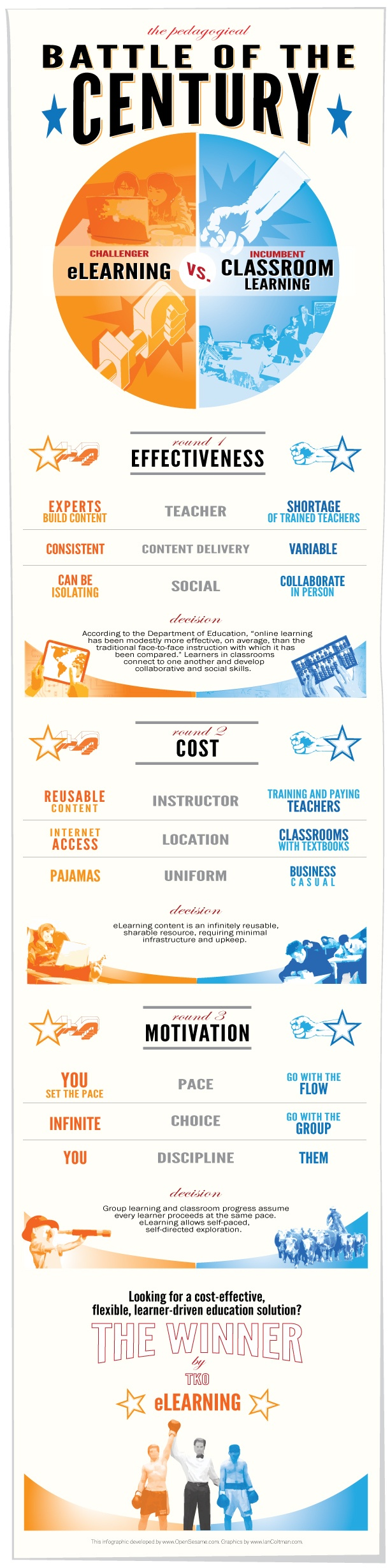 eLearning-vs-Classroom-Learning-Infographic