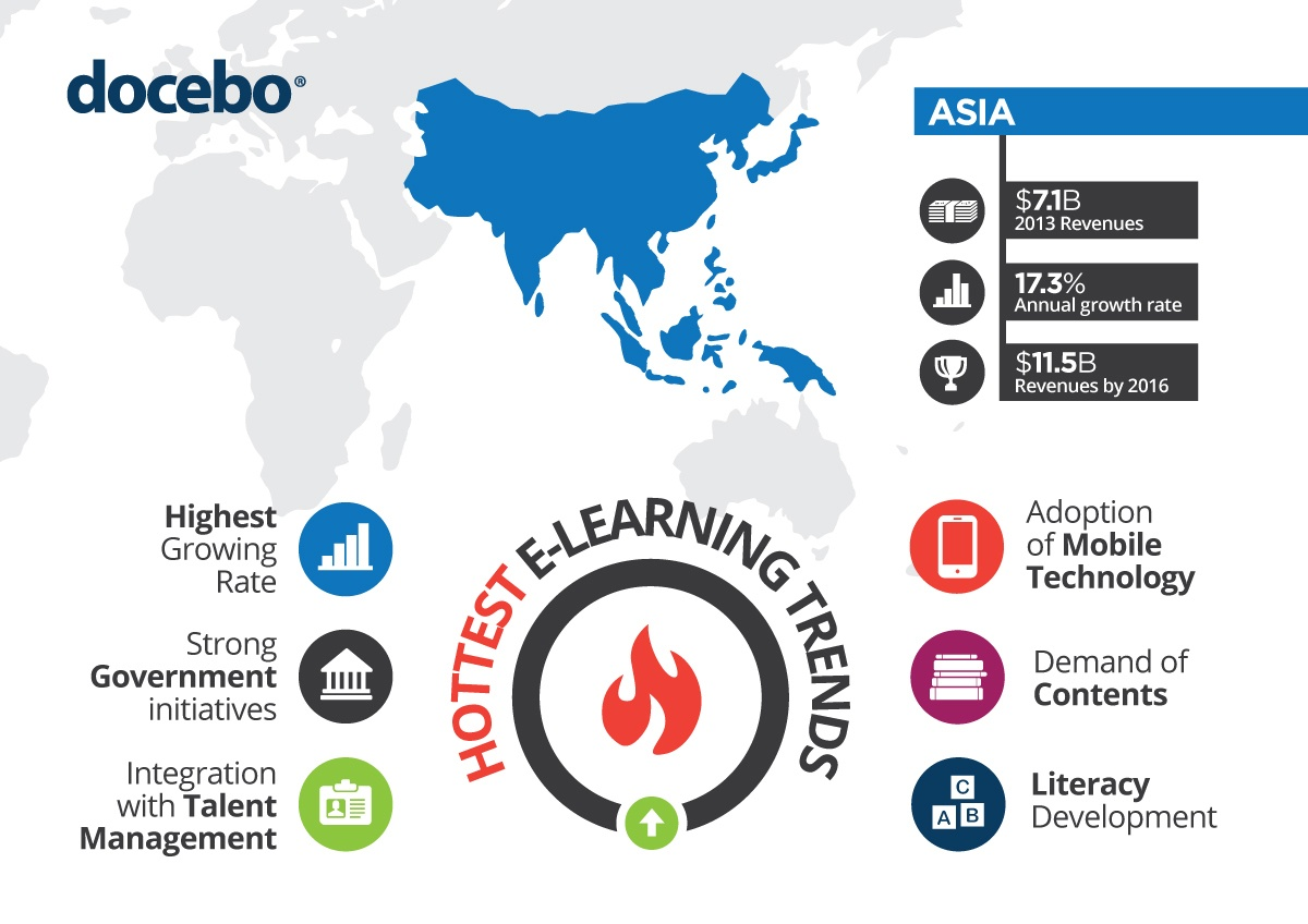 e learning market 2014 2018 global research India e-learning market outlook to fy'2018: increasing technology adoption to drive future growth provides a comprehensive analysis of the market size of india e-learning market, market segmentation by content and technology.
