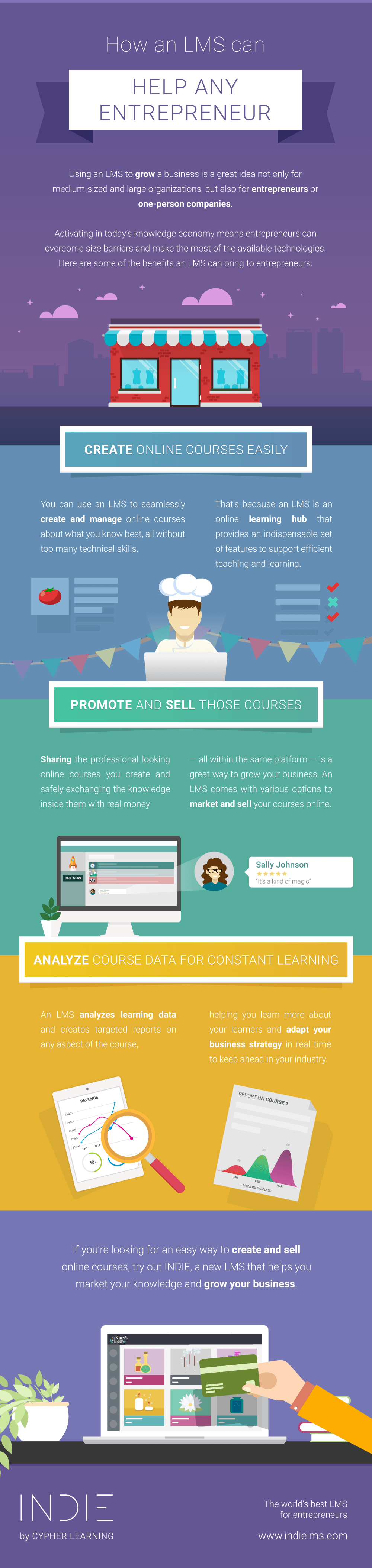 How An LMS Can Help Independent Entrepreneurs Infographic