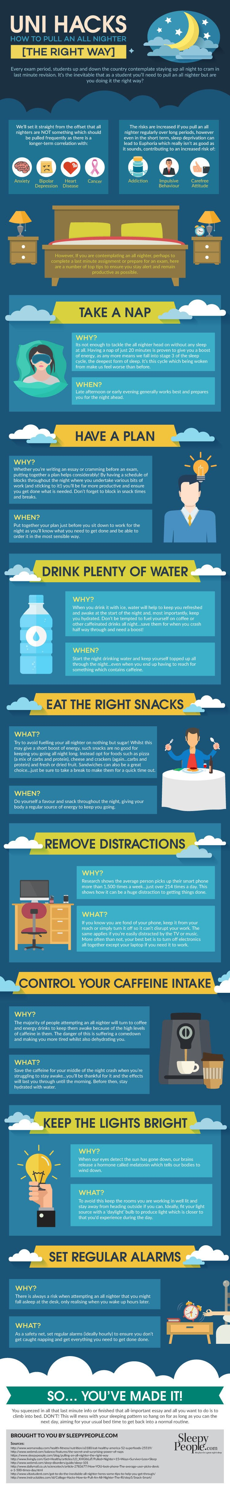 Uni Hacks: How To Pull An All Nighter the Right Way Infographic