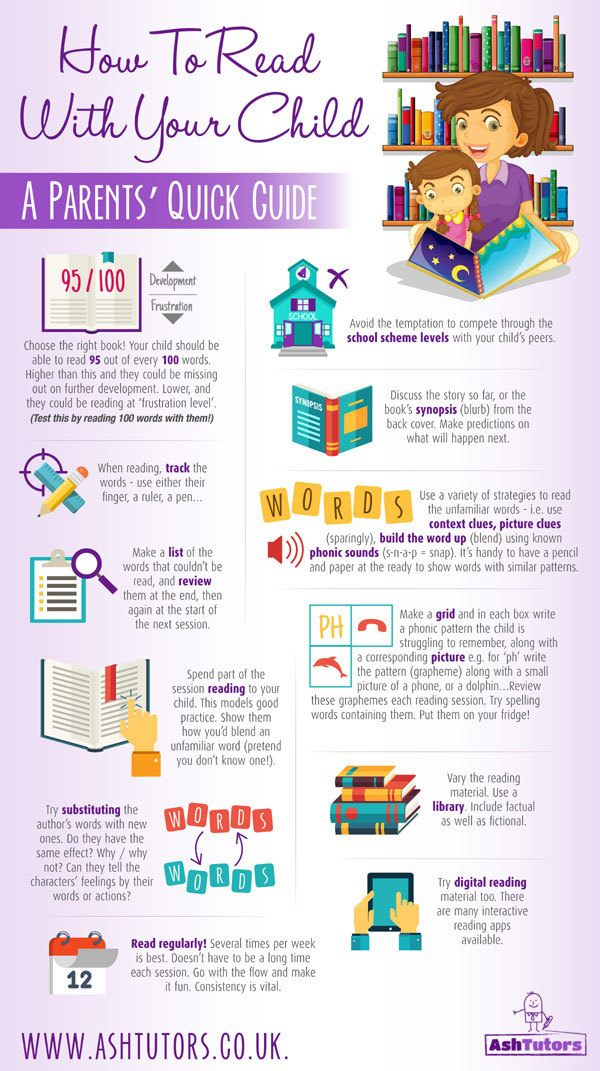 How to Read with Your Child at Home Infographic