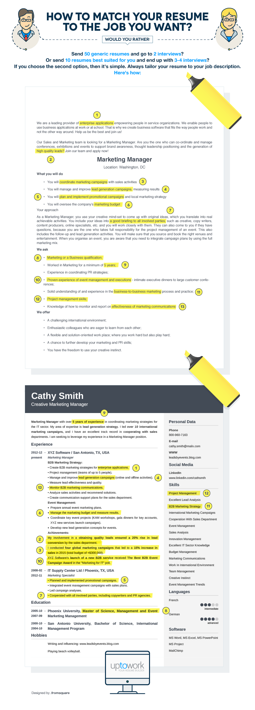 How To Tailor A Resume To A Job Description Infographic  How To A Resume