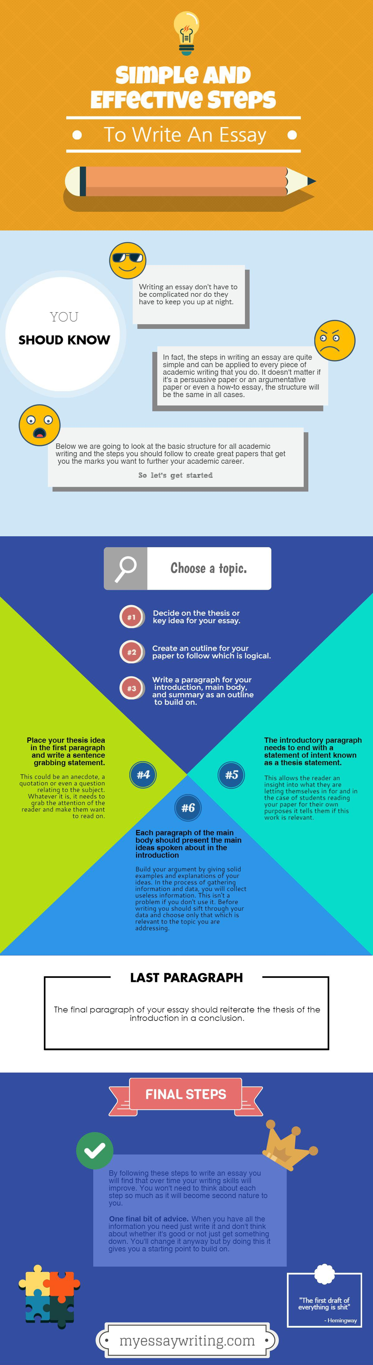 simple and effective steps to write an essay infographic e