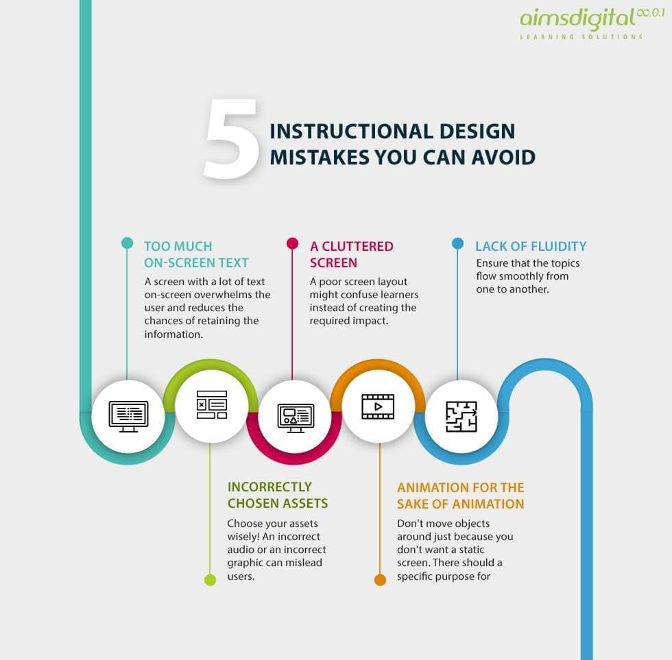 5 Instructional Design Mistakes You Can Avoid Infographic E Learning Infographics
