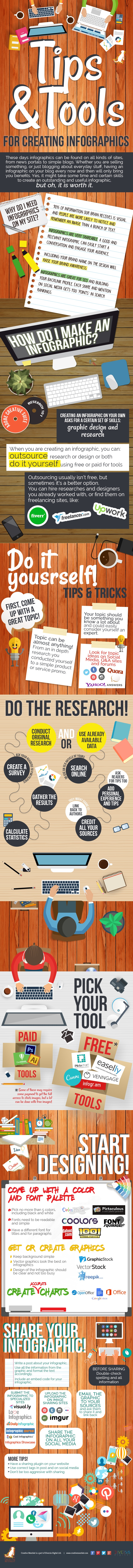 Tips & Tools For Creating Infographics Infographic