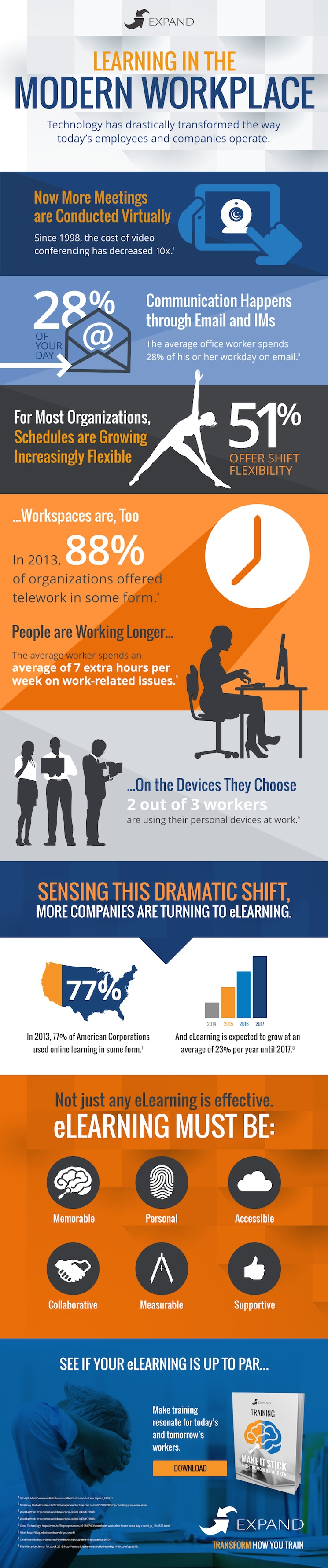 how technology has changed workplace communication essay Technology has changed the way we work and it has advantages of technology in the workplace: 1 this type of communication technology eliminates face-to.