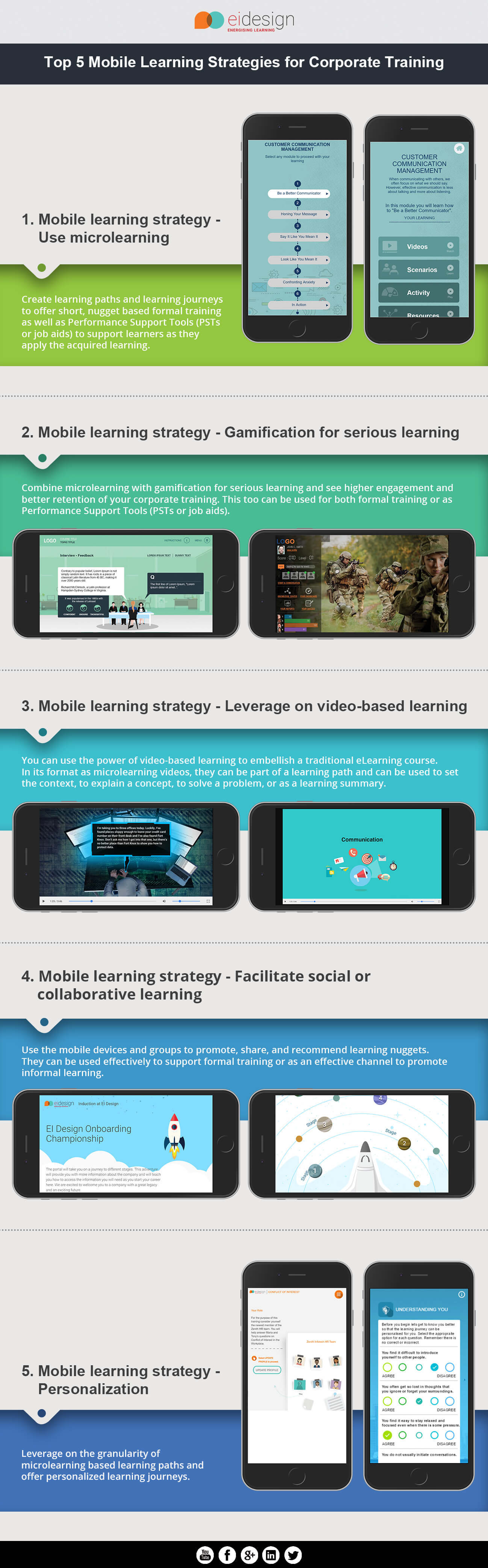 Top 5 Mobile Learning Strategies For Corporate Training Infographic