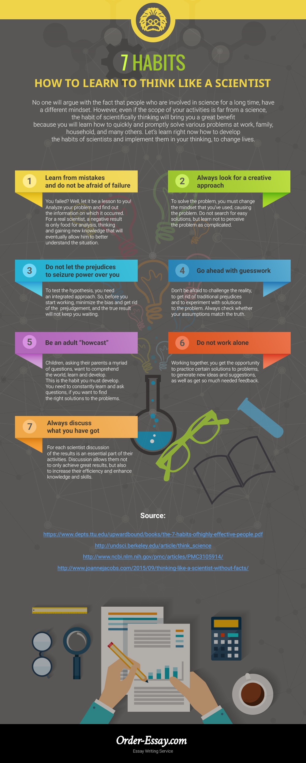 habits how to learn to think like a scientist infographic   e   habits how to learn to think like a scientist infographic