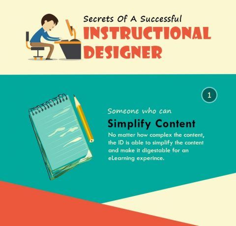Secrets Of A Successful Instructional Designer Infographic E Learning Infographics