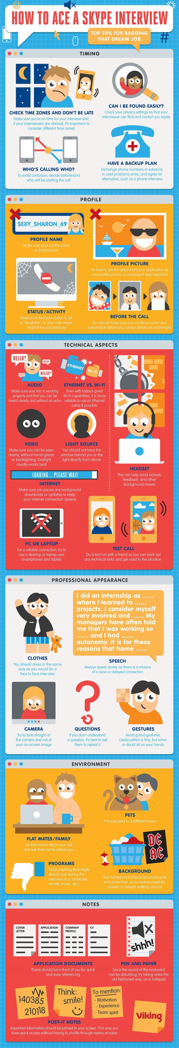 How to Pass a Skype Interview Infographic