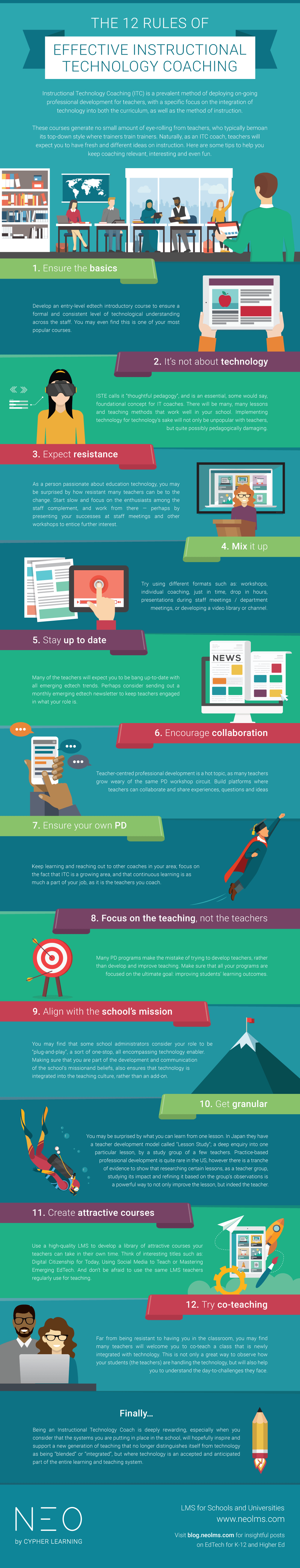 The 12 Rules Of Effective Instructional Technology Coaching Infographic