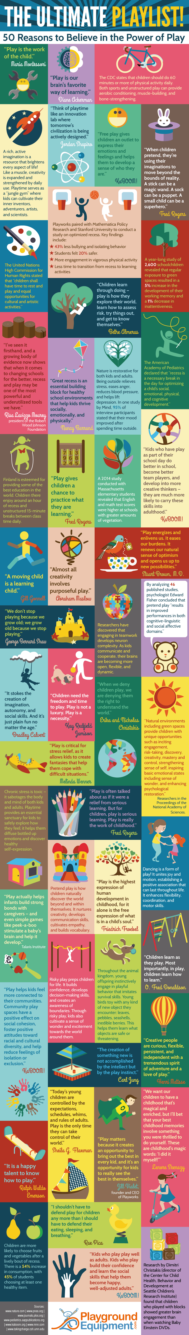 50 Reasons to Believe in the Power of Play Infographic
