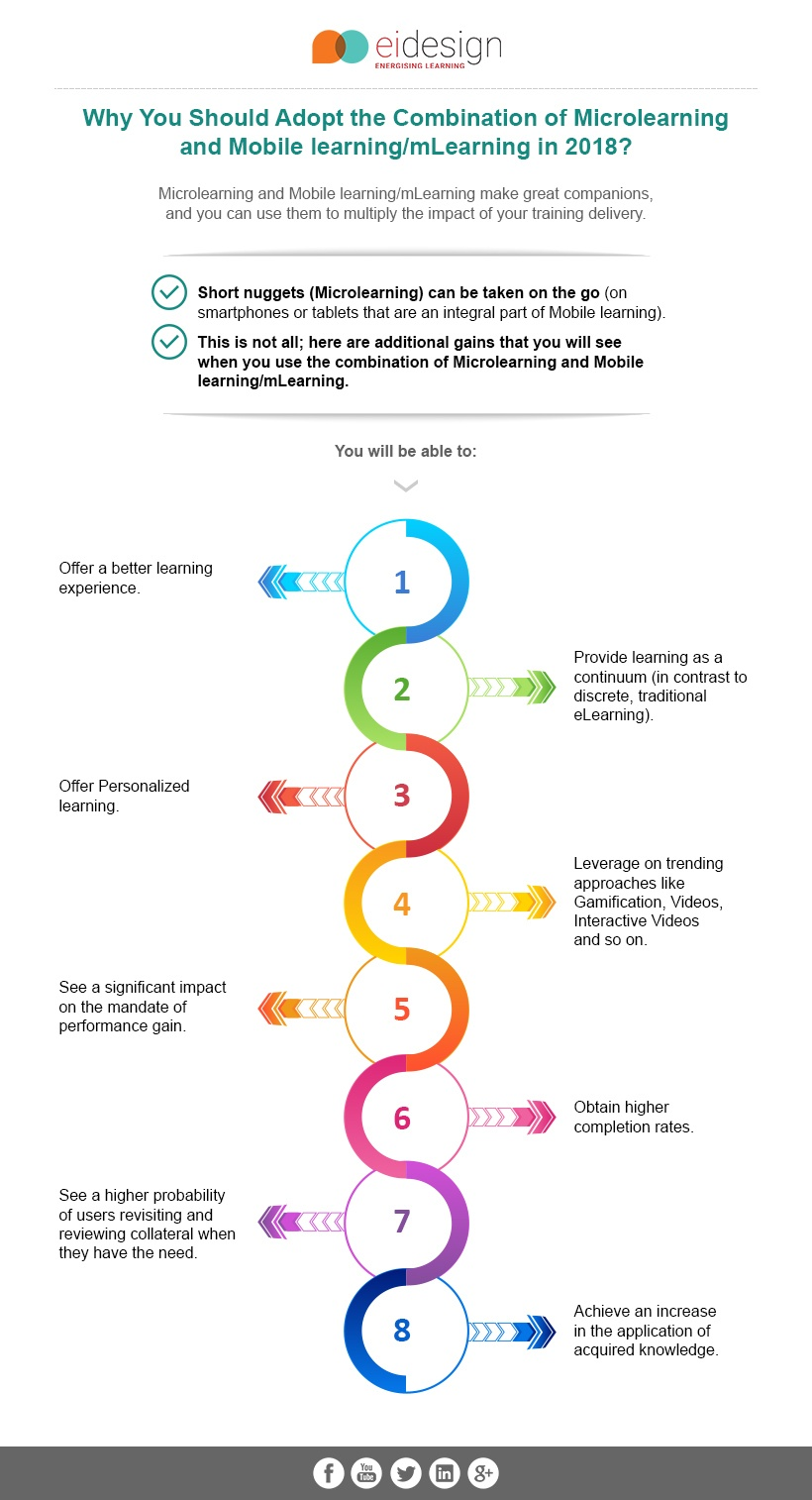 Why You Should Adopt The Combination Of Microlearning And Mobile Learning In 2018? Infographic